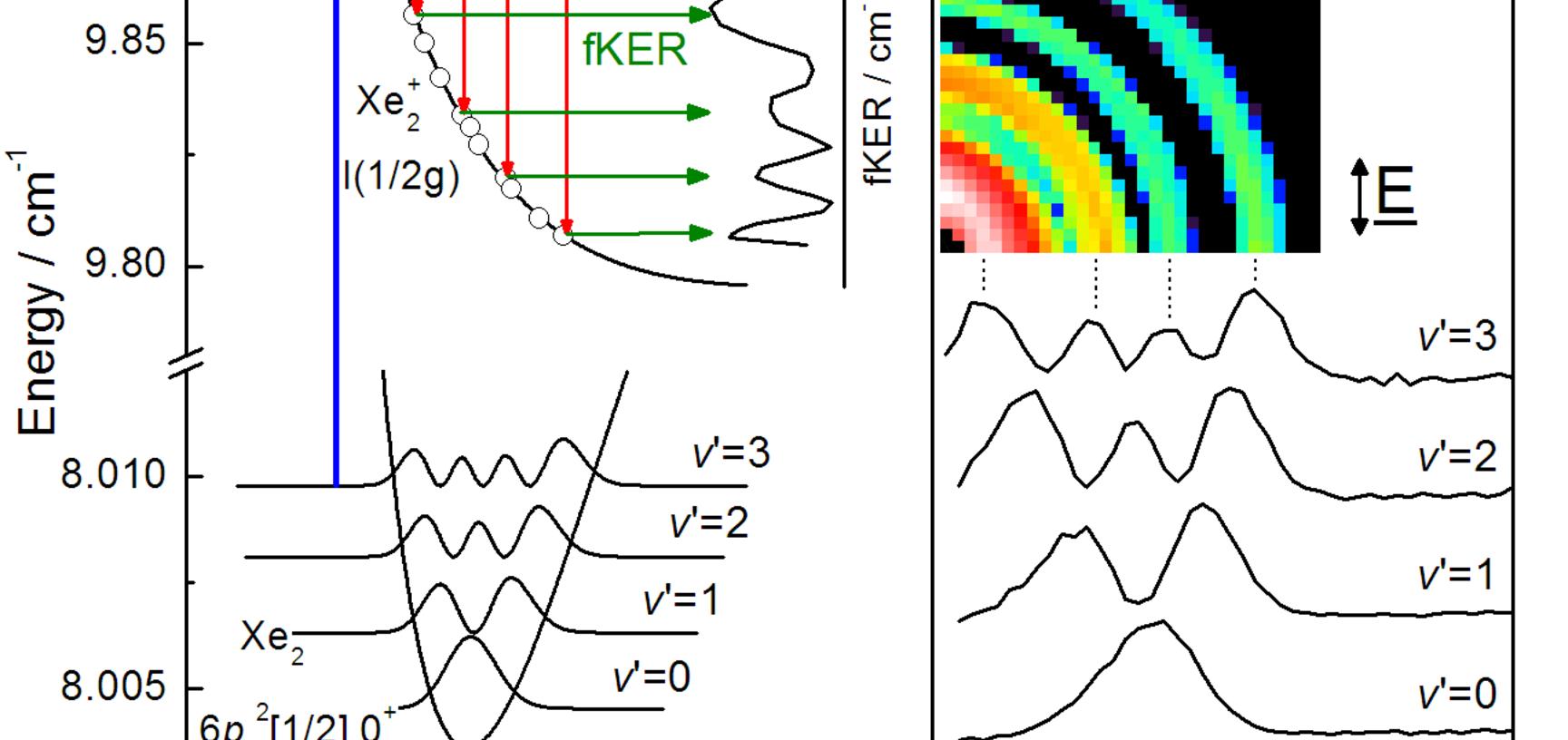 xe2 wavefunction imaging